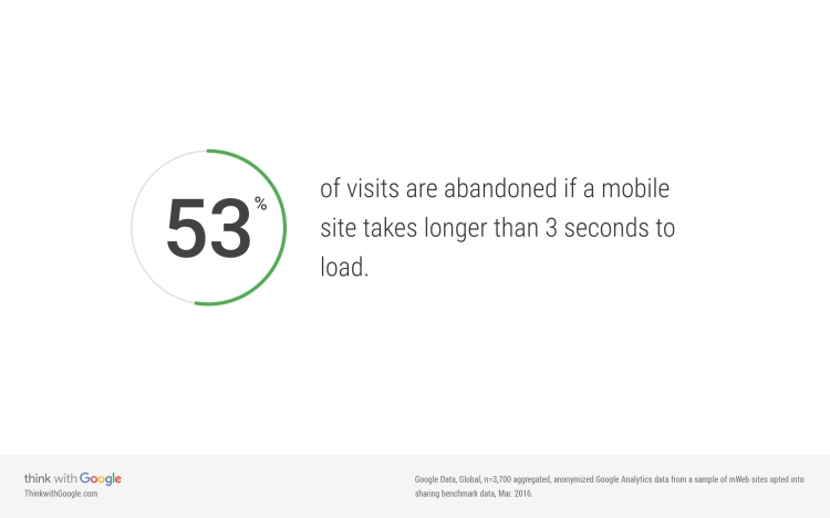 mobile-site-abandonment-three-second-load.jpg